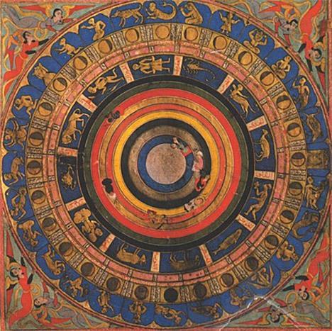 Medieval Spheres